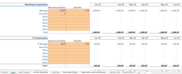 Marketing and Admin Cost Input
