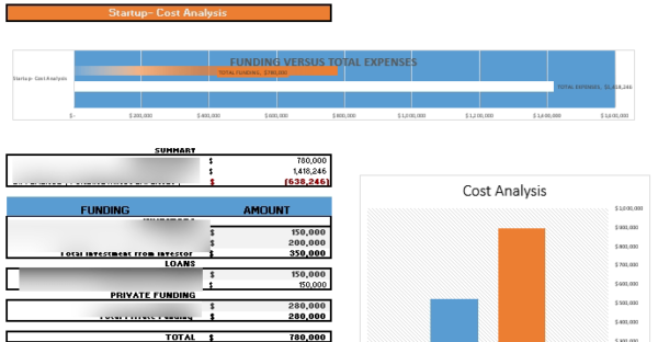 Cold Storage Financial Model Start up Summary