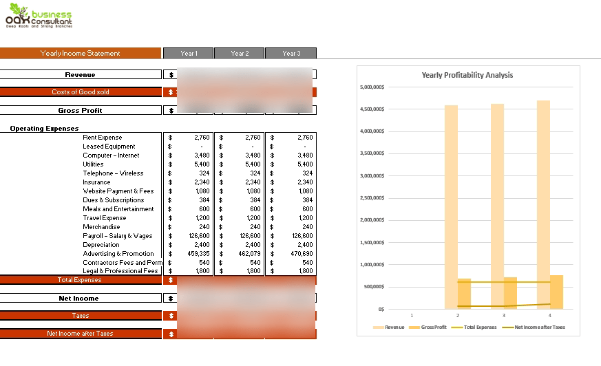 Essential_product_financial_model_input_Yearly_ P&L