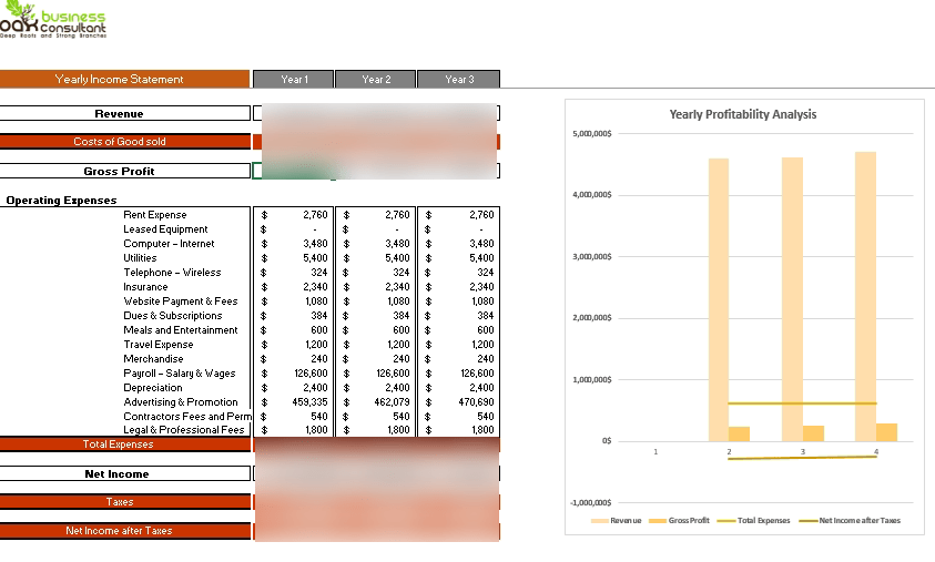 Imported Products Financial Model