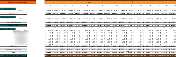 Restaurant Casual Financial Model Monthly Income Statement