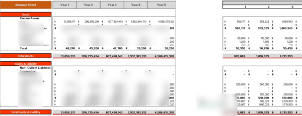 Books and Brew Financial Statement Balance Sheet