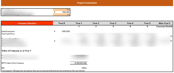 Books and Brew Financial Statement Project Evaluation