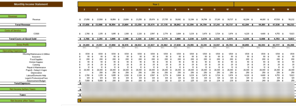Nothing_Bundit_Cake_Financial_Model_Monthly_Income_Statement