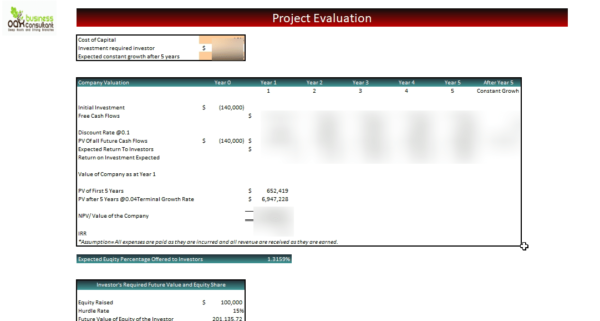 cookies shop financial_model_project_evaluation