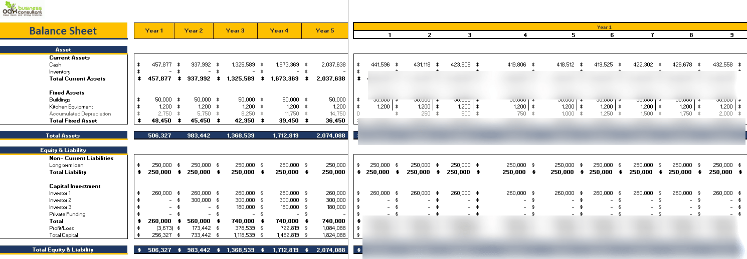 restaurant_Fast_Food_Financial_Model_balance_sheet