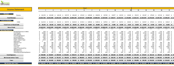 Restaurant_Fine_Dine_Financial_Model_monthly_profit_and_loss
