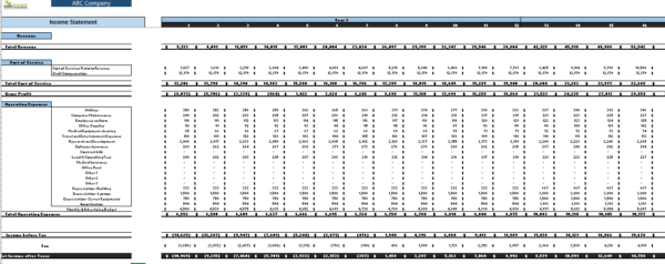 In_Home_Health_Care_Financial_Model_Monthly_Income_Statement