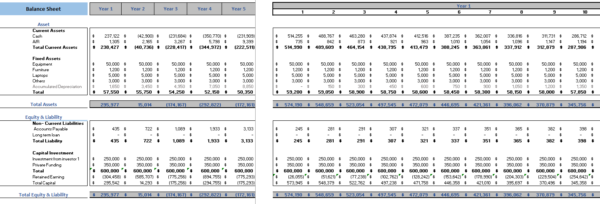 Editorial Services Excel Financial Model Balance Sheet