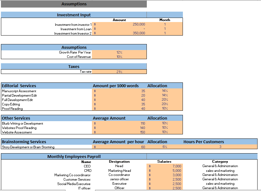 Editorial Services Excel Financial Model Input Sheet