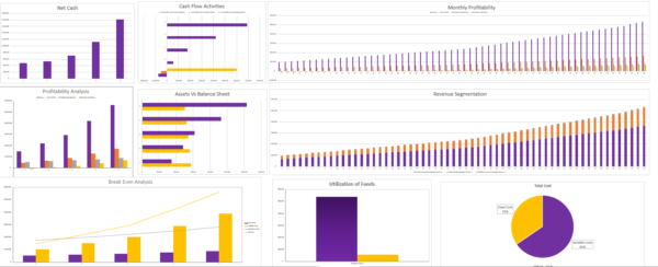 Photographer Excel Financial Model Dashboard