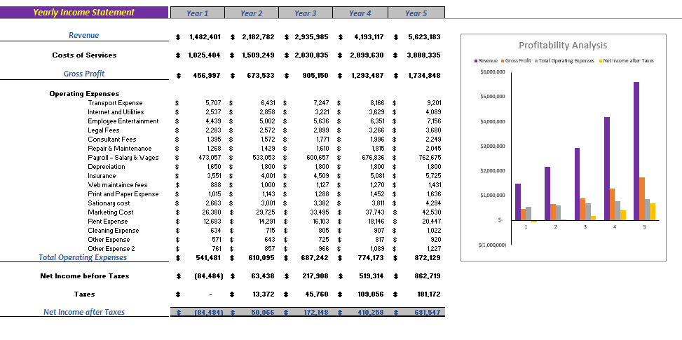 Photographer Excel Financial Model Yearly Income Statement