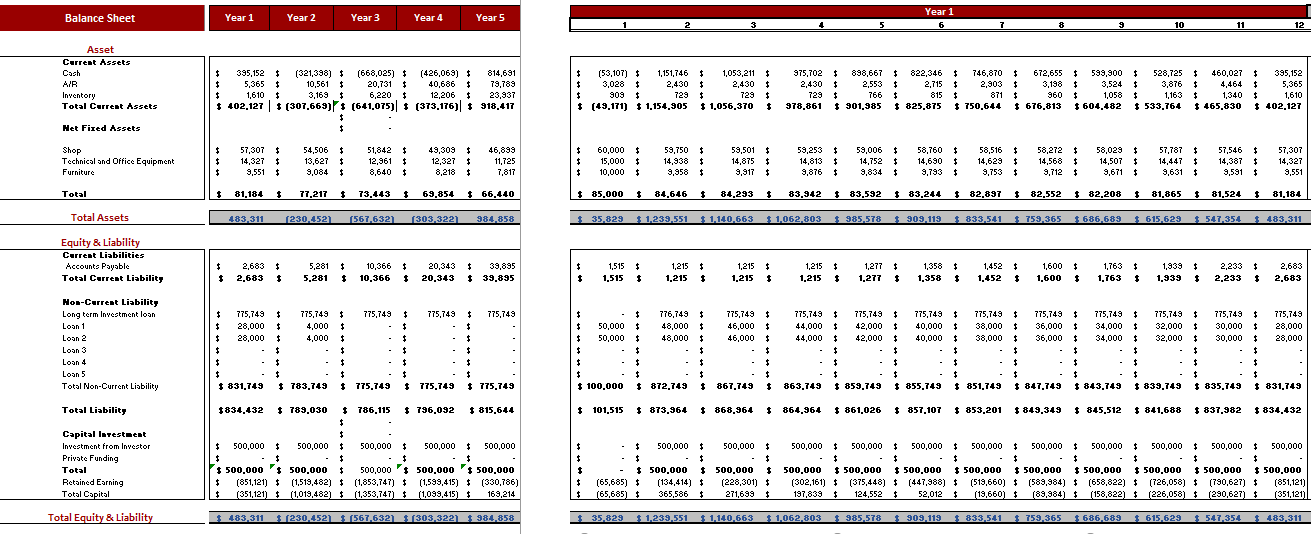 Cosmetic Products Excel Financial Model Balance Sheet