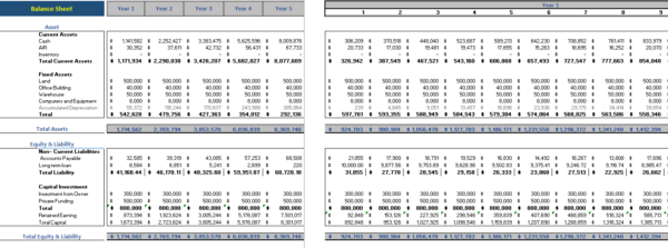 Hotel & Resort Excel Financial Model Balance Sheet
