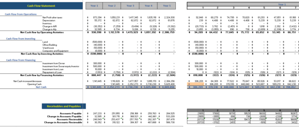 Hotel & Resort Excel Financial Model Cash Flow