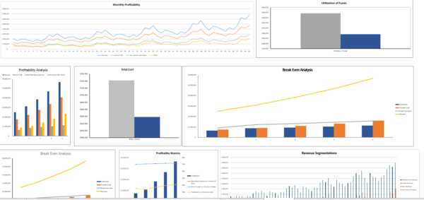 Hotel & Resort Excel Financial Model Dashboard