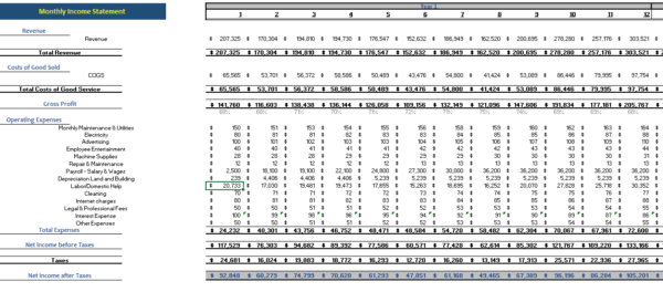 Hotel & Resort Excel Financial Model Monthly Income Statement